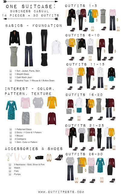 Базові речі, капсульний гардероб